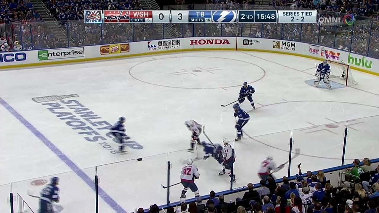 Kuznetsov Goal
