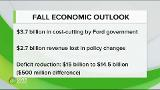https://www.omnitv.ca/bc/pa/videos/fall-economic-outlook-how-is-the-ford-government-faring/