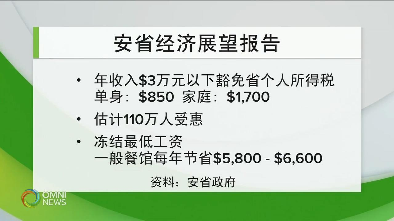 省府发布经济展望报告 减免低收入者所得税 – Nov 15, 2018(ON)