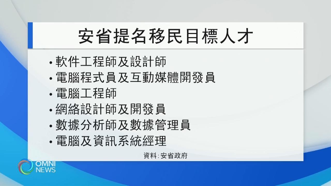 探討省府承諾開設科技移民類別計劃 – Jul 17, 2019 (ON)