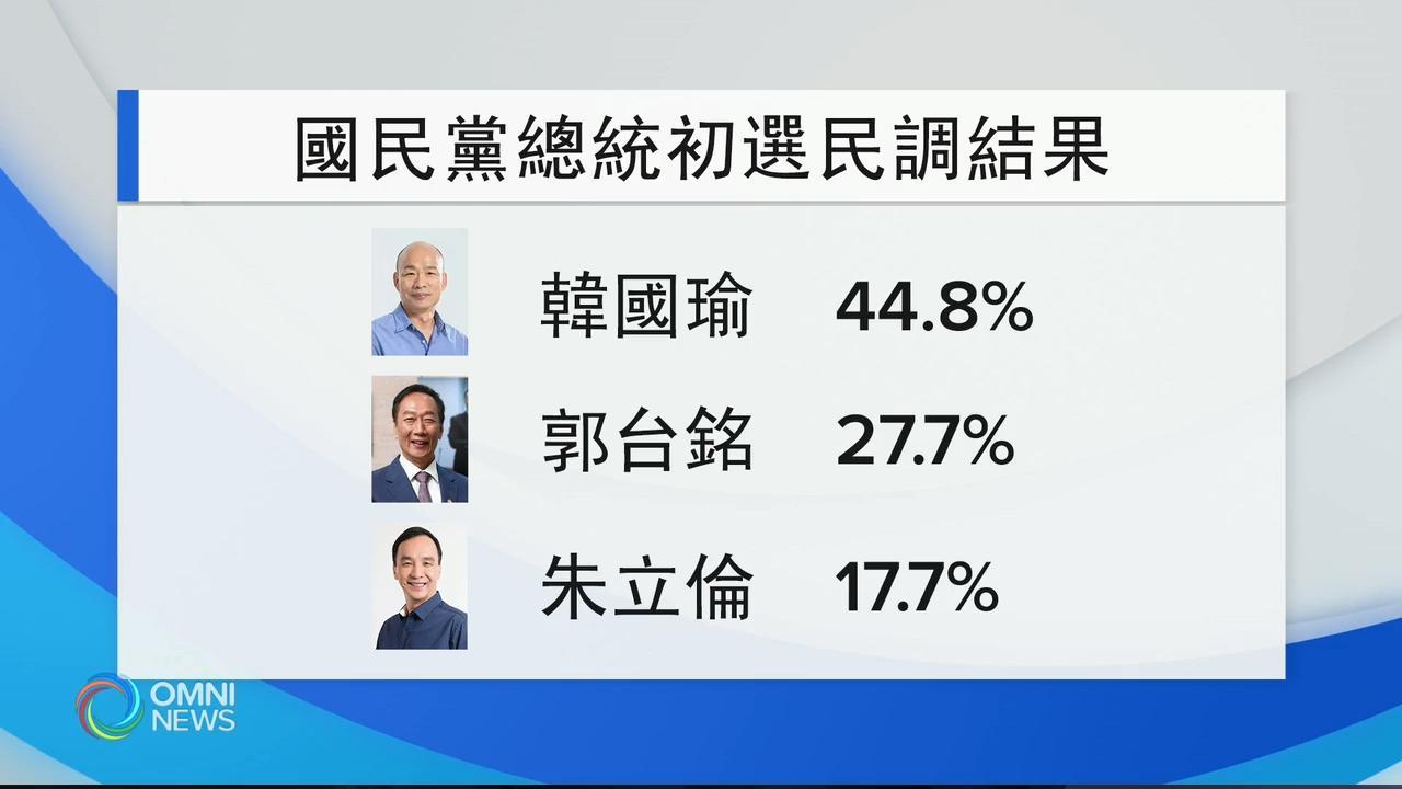 台湾国民党总统候选人初选结果分析(一)– Jul 17, 2019 (ON)