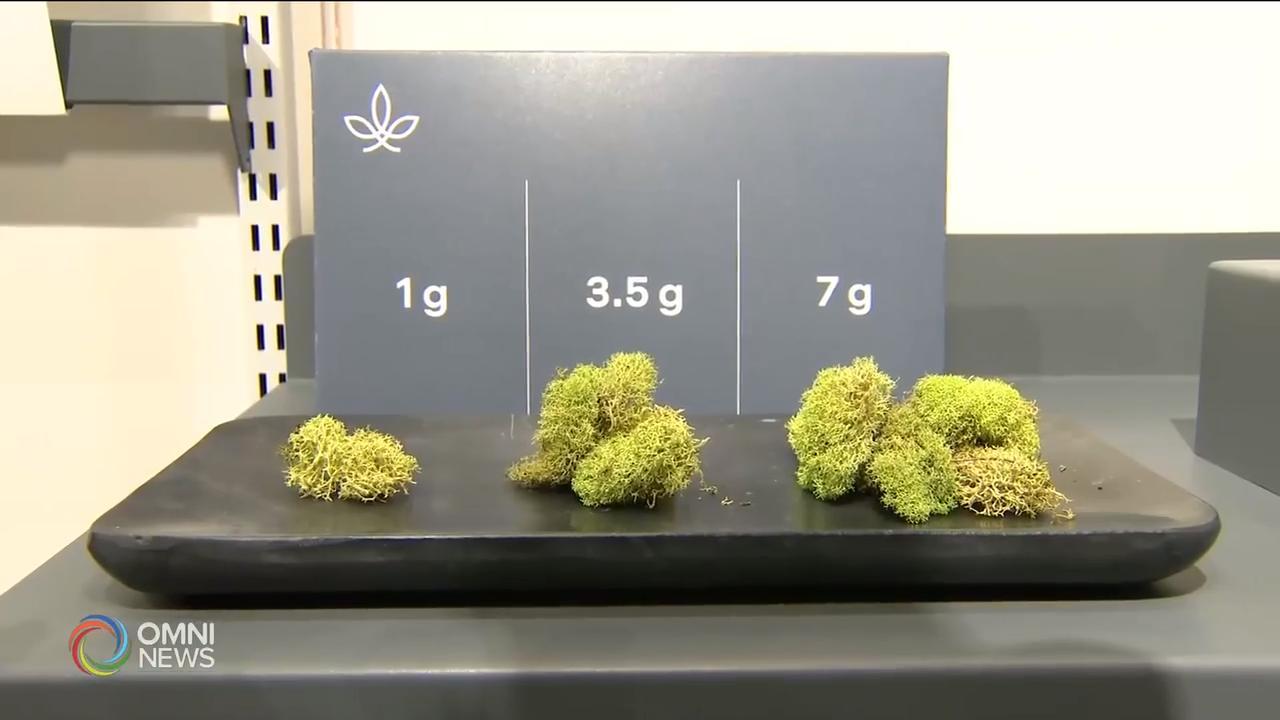 安省第二輪大麻零售抽簽 – Aug 20, 2019 (ON)