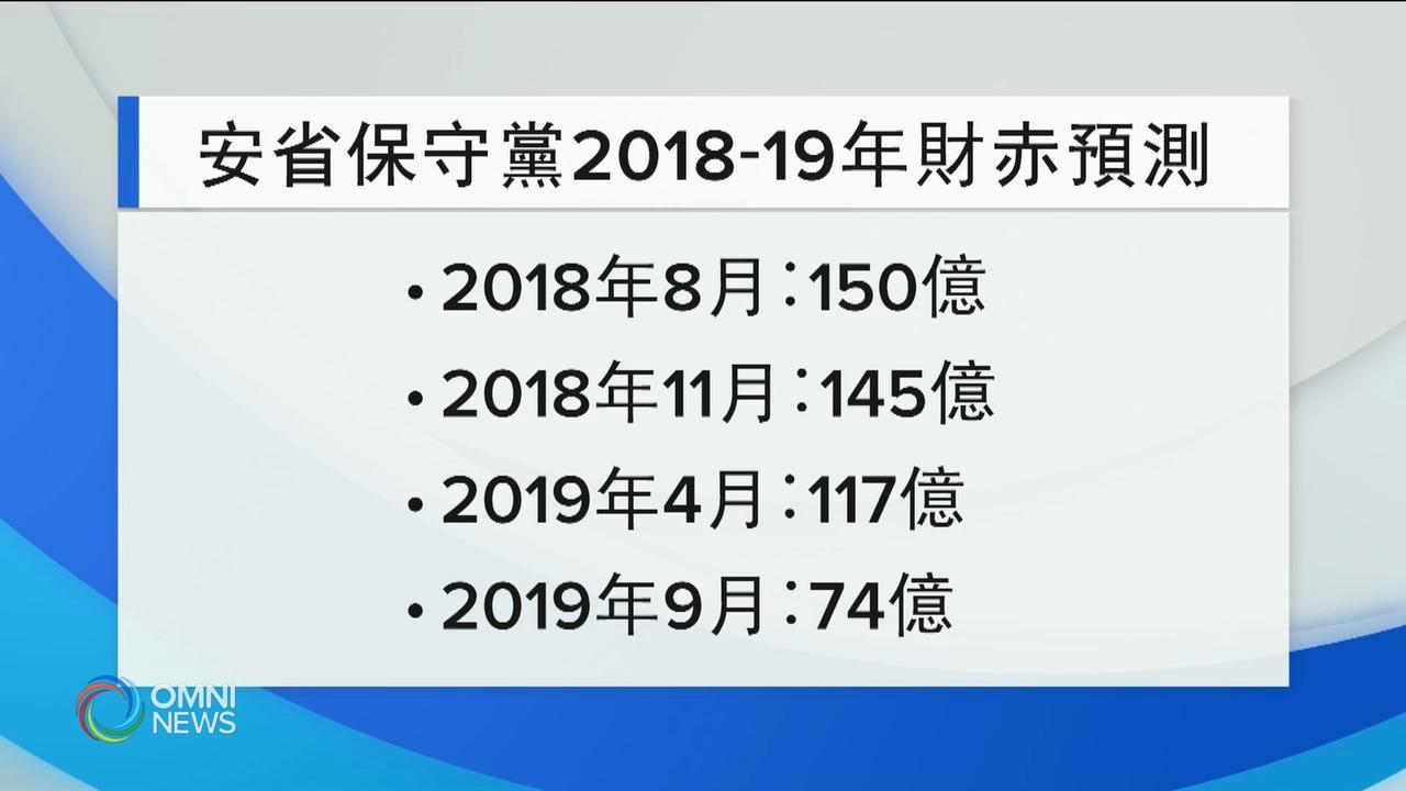 省府大幅下調財赤,比舊年公佈減少一半 — Sep 13, 2019 (ON)