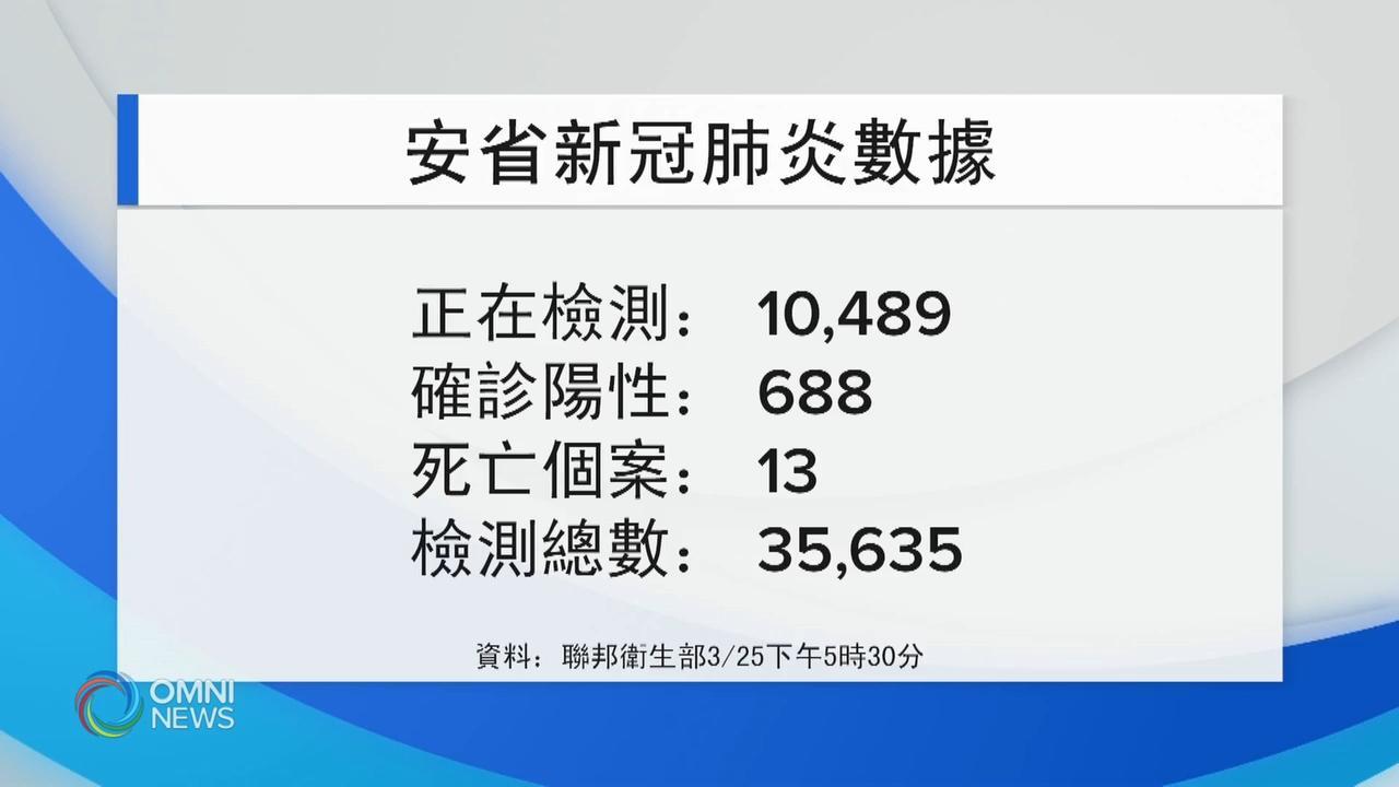 魁省与安省创下单日新增确诊纪录 — Mar 25, 2020 (ON)