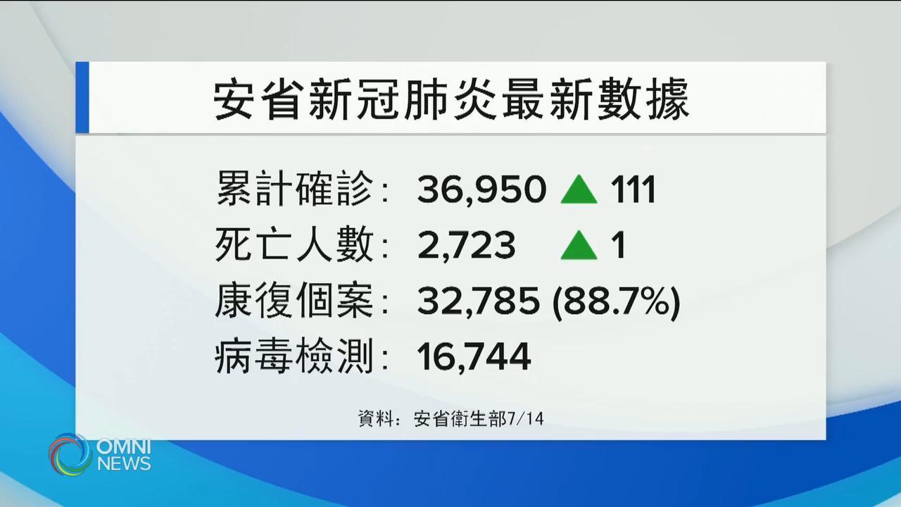 安省新增111宗確診個案 — July 14, 2020 (ON)