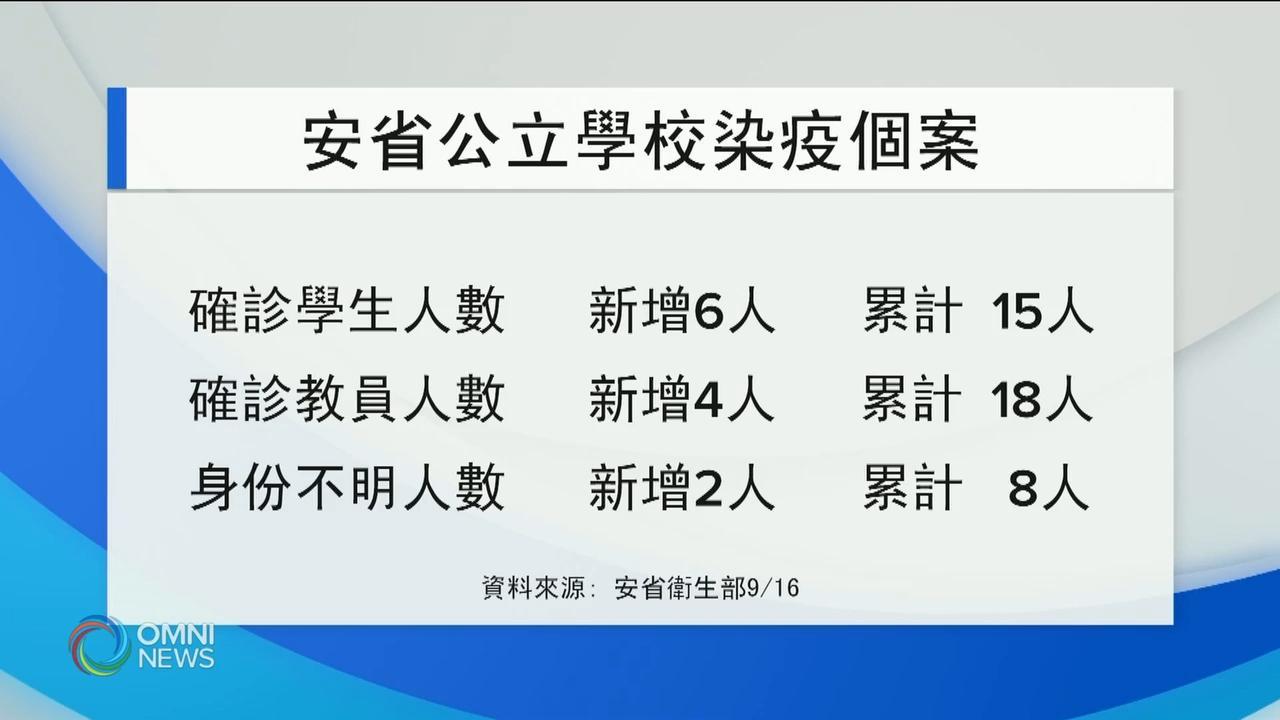 安省中小学校传出疫情 - Sep 16, 2020